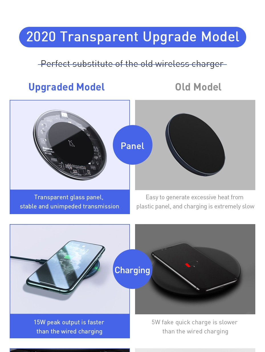 Baseus 15W Fast Wireless Charger For iPhone 11 X Xs Max Airpods Pro Visible Qi Wireless Charging Pad For Samsung S10 S9 Huawei